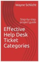Help Desk Ticket Categories